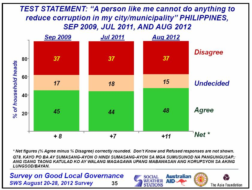 governance in hindi